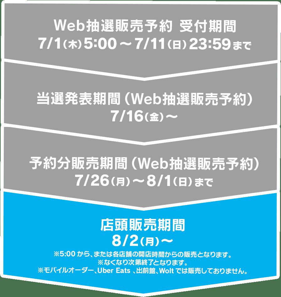 Web抽選販売予約受付期間7/1(木)5:00〜 7/11(日) 23:59まで 当選発表期間(Web抽選販売予約)7/16(金)〜 予約分販売期間(Web抽選販売予約)7/26(月)〜8/1(日)まで 店頭販売期間8/2(月)〜 ※5:00から、または各店舗の開店時間からの販売となります。 ※なくなり次第終了となります。※モバイルオーダー、Uber Eats、出前館、Woltでは販売しておりません。