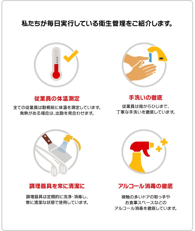 私たちが毎日実行している衛生管理をご紹介します。