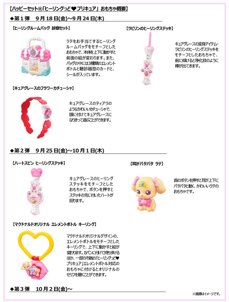 ハッピーセット®「ヒーリングっど♥プリキュア」おもちゃ概要