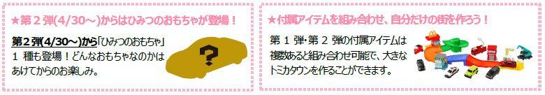 【ハッピーセット「トミカ」おもちゃ概要】◆第2弾 4月30日(金)~5月13日(木)