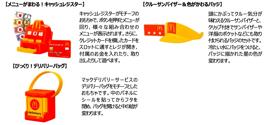 「マックアドベンチャー なりきりマクドナルド」おもちゃ概要 第1弾