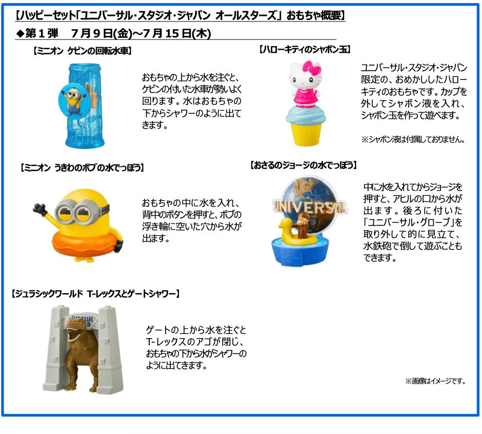 「ユニバーサル・スタジオ・ジャパン オールスターズ」 おもちゃ概要 第1弾