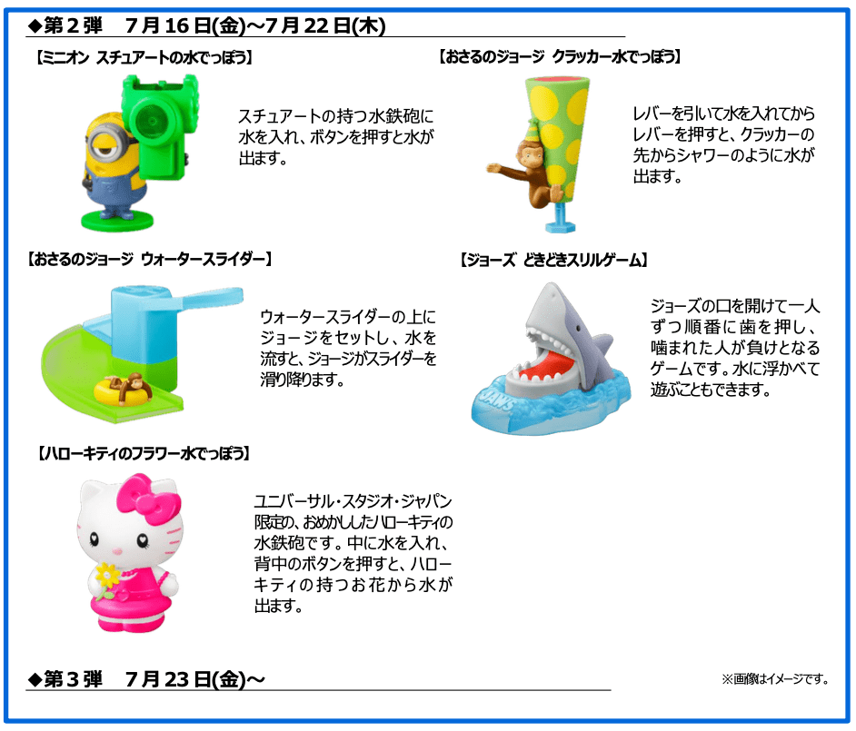 「ユニバーサル・スタジオ・ジャパン オールスターズ」 おもちゃ概要 第2弾